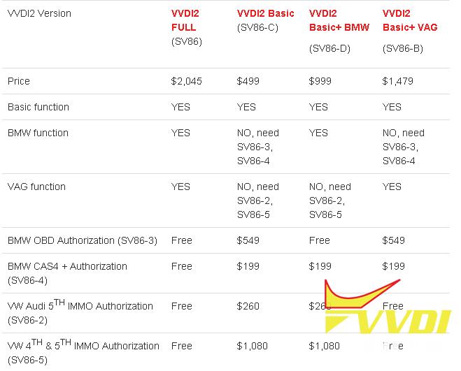 xhorse-vvdi2-comparison
