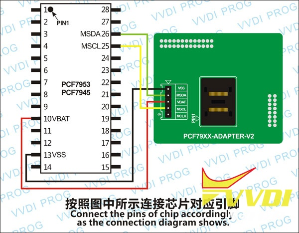 PCF7953-IN-CIRCUIT