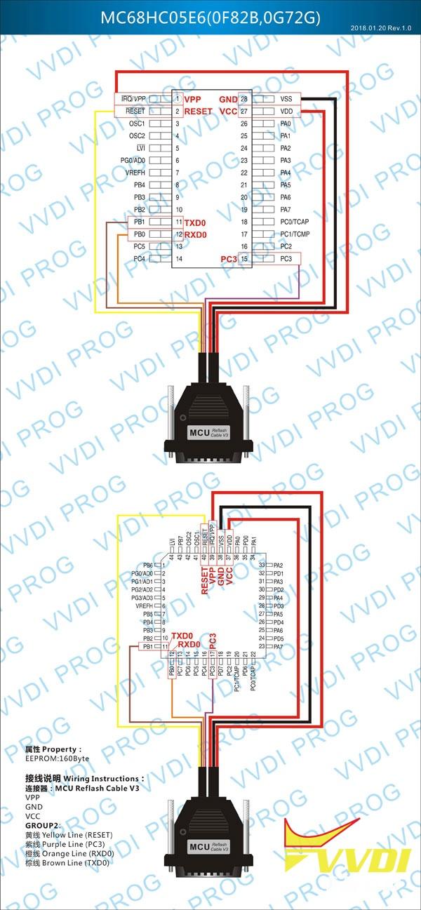 MC68HC05E6(0F82B,0G72G)