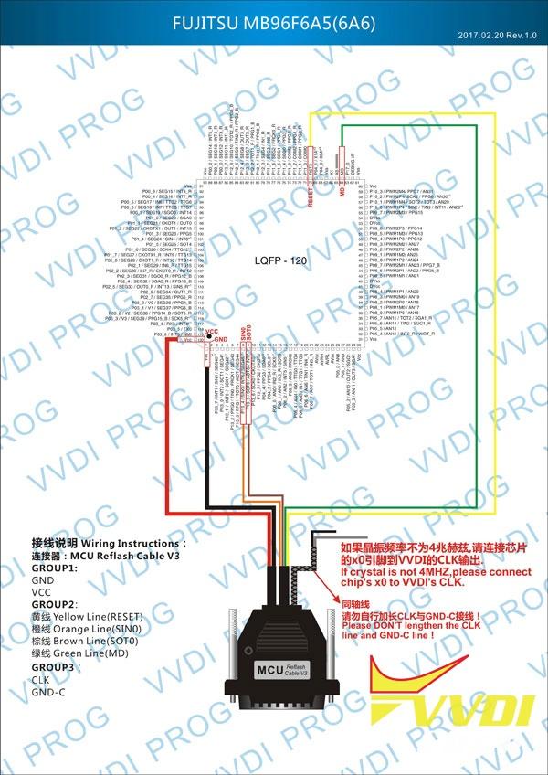 FUJITSU-MB96F6A5(6)