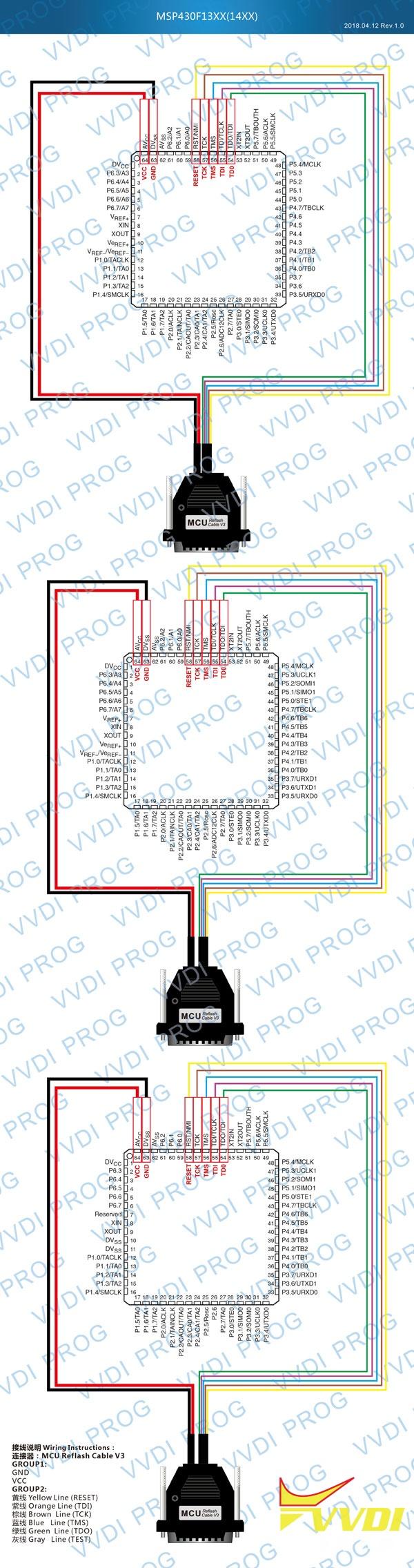 MSP430F13XX-14XX