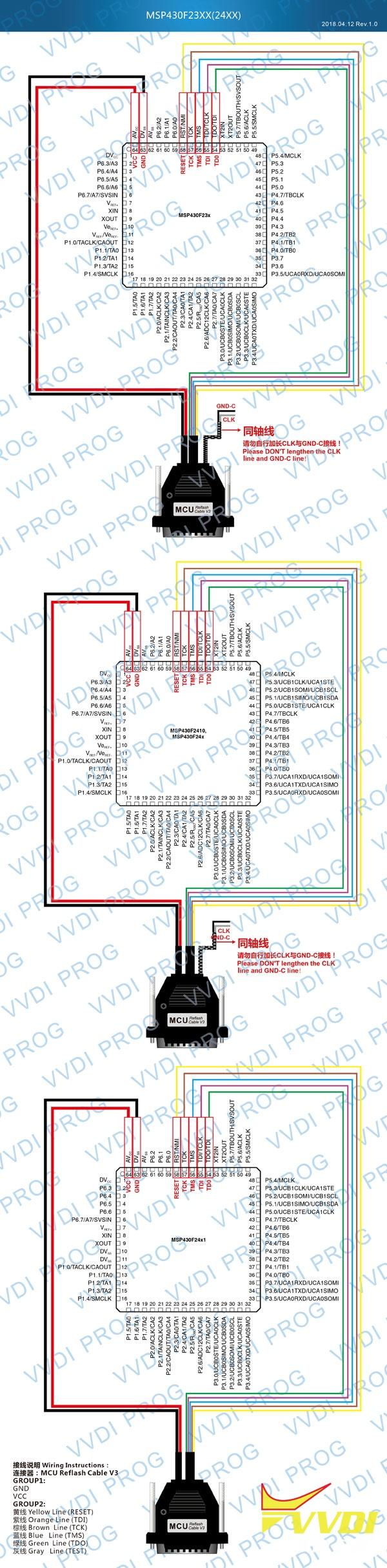 MSP430F23XX-24XX