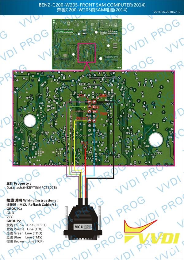 BENZ-C200-W205-FRONT-SAM-COMPUTE(2014)
