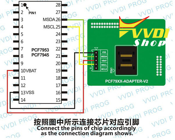 VVDI Prog 11 optional adapters capabilities, supported type