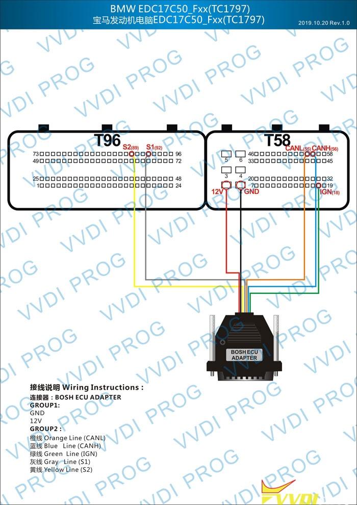 BMW_EDC17C50_Fxx(TC1797)