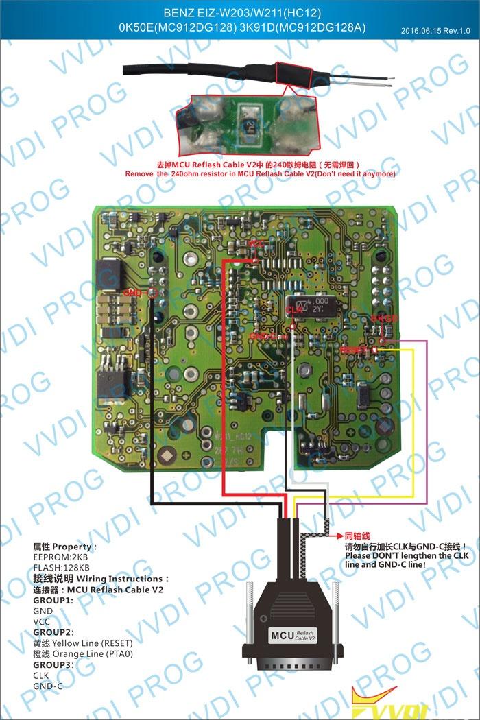 EIZ-W203-W211(HC12)