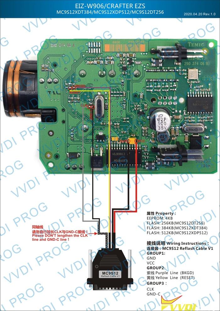 W906-9S12DT256-DT384-DP512