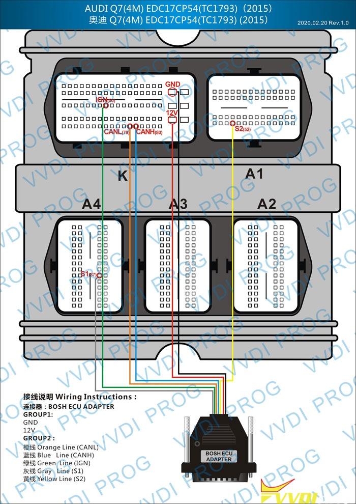 AUDI-Q7-EDC17CP54(TC1793)