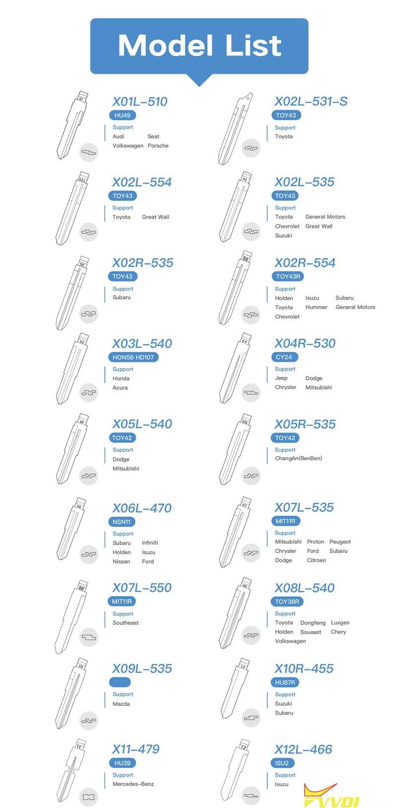 Xhorse Universal Key Blanks Super 004