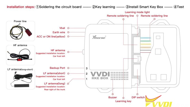 Use Xhorse Smart Key Box 2
