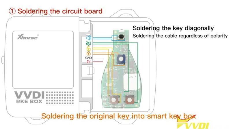 Use Xhorse Smart Key Box 3